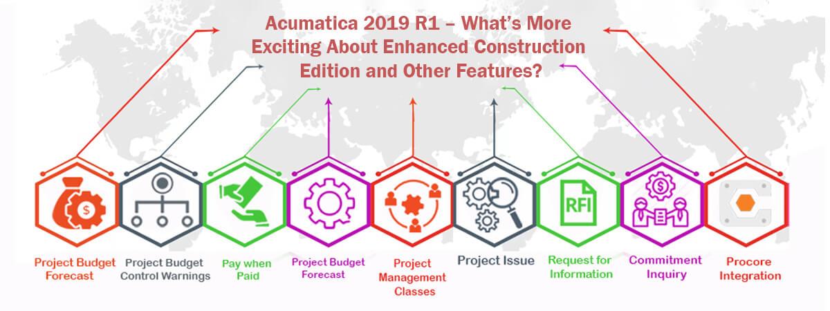 Acumatica 2019 R1