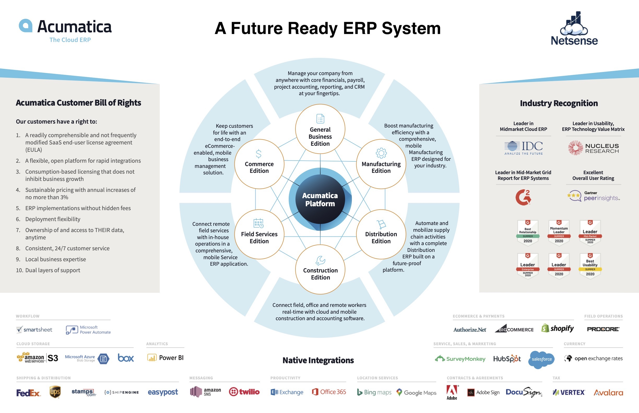ERP System for Malaysia and Singapore