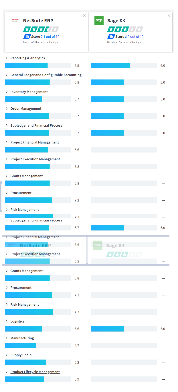 NetSuite vs Sage X3 Software